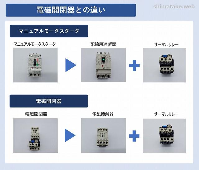電磁開閉器とマニュアルモータースタータの比較修正版