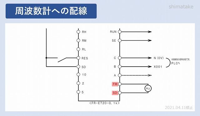 INV周波数計の配線修正版