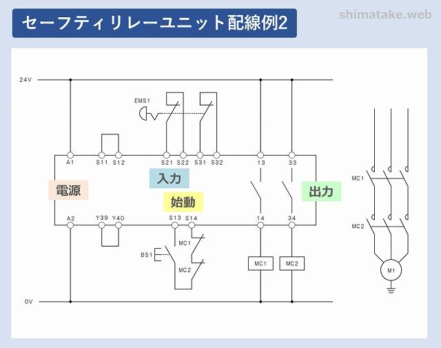 セーフティリレーユニット配線例2